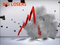 Today's Big Losers: LM, DUF, DW, DBD, PQ