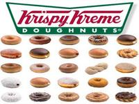 Earnings After the Bell: Krispy Kreme, OminVision, Pandora