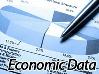 Income, Spending and Durable Goods Orders Rise in November