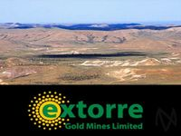 Thursday's ETF Movers: GDXJ, KBWI
