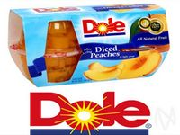 Dole Shares Lower After Announcing 2013 Earnings Forecast