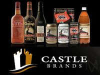 Friday Sector Leaders: Beverages & Wineries, Precious Metals