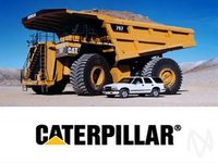 Caterpillar Pops Following Earnings Beat