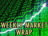 Weekly Market Wrap: April 25, 2014