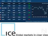 S&P 500 Analyst Moves: ICE