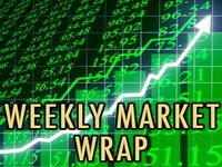 Weekly Market Wrap: May 8, 2015