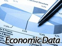 Revised GDP Comes In Lower Than Advance Estimate