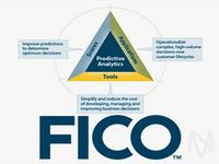 Friday 11/14 Insider Buying Report: FICO, P