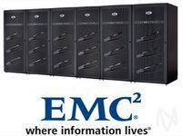 S&P 500 Analyst Moves: EMC