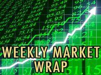Weekly Market Wrap: April 2, 2015