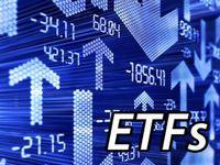 Wednesday's ETF Movers: KRE, GDXJ