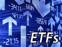 Friday's ETF Movers: FBT, ILF