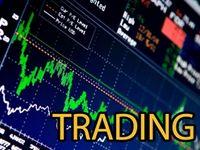 Monday 2/3 Insider Buying Report: CSFL, PFE