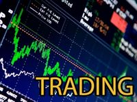 Friday 9/17 Insider Buying Report: GOED, AES